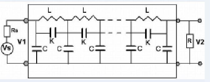 绕组变形频响法原理