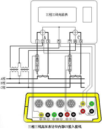三相三线电能表校验时CT接入示意接线图